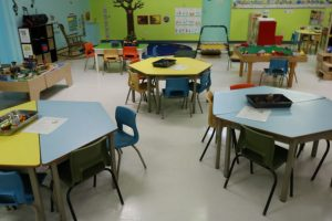 RNS Facility, Rothesay Nursery School, Preschool, Rothesay NB, Preschool, Creativity, Play based learning
